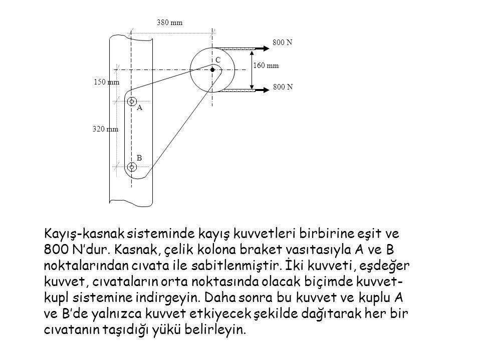 160 mm 380 mm 150 mm 320 mm C B A 800 N Kayış-kasnak sisteminde kayış kuvvetleri birbirine eşit ve 800 N'dur. Kasnak, çelik kolona braket vasıtasıyla