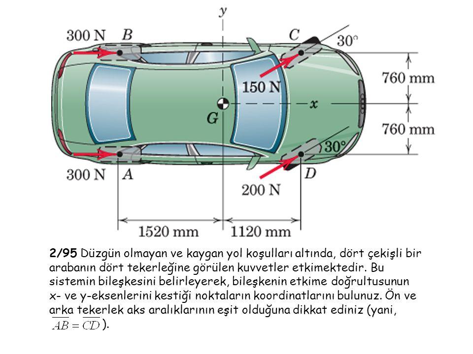 2/95 Düzgün olmayan ve kaygan yol koşulları altında, dört çekişli bir arabanın dört tekerleğine görülen kuvvetler etkimektedir.