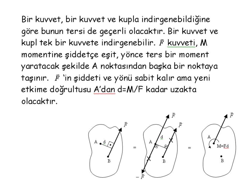 Kuvvetler Sisteminin İndirgenmesi = Bileşkeler Bir rijit cisim üzerine uygulanan iki kuvvet sistemi eğer cisim üzerinde aynı dış etkiyi yaratıyor ise bu sistemlere eşdeğer ( equivalent ) denir.