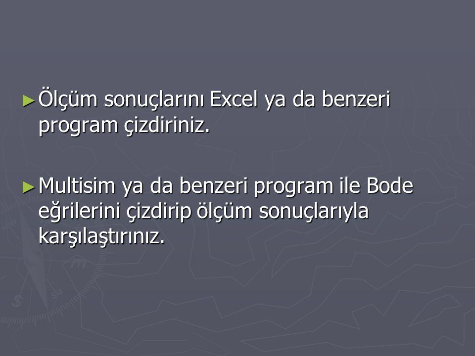 ► Ölçüm sonuçlarını Excel ya da benzeri program çizdiriniz. ► Multisim ya da benzeri program ile Bode eğrilerini çizdirip ölçüm sonuçlarıyla karşılaşt