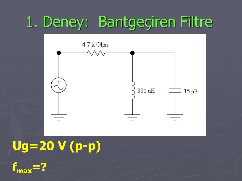 1. Deney: Bantgeçiren Filtre Ug=20 V (p-p) f max =?