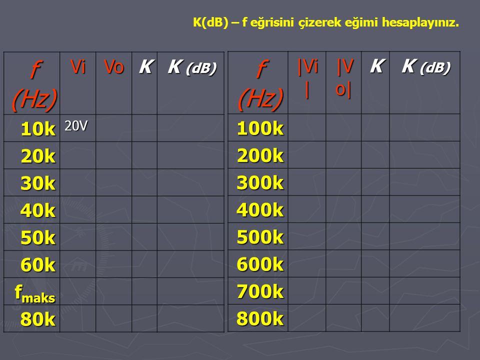 f (Hz) ViVoK K (dB) 10k20V 20k 30k 40k 50k 60k f maks 80k K(dB) – f eğrisini çizerek eğimi hesaplayınız. f (Hz) |Vi | |V o| K K (dB) 100k 200k 300k 40
