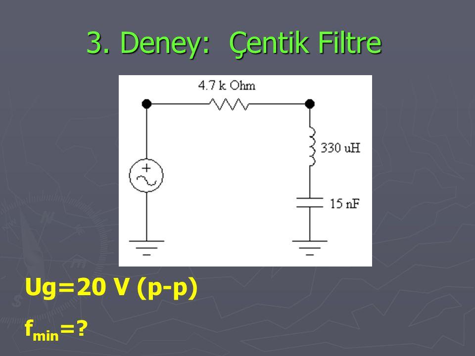 f (Hz) ViVoK K (dB) 10k20V 20k 30k 40k 50k 60k f min 80k K(dB) – f eğrisini çizerek eğimi hesaplayınız.