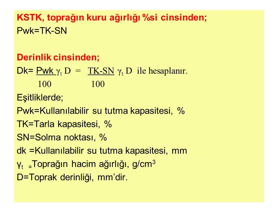 KSTK, toprağın kuru ağırlığı %si cinsinden; Pwk=TK-SN Derinlik cinsinden; Dk= Pwk γ t D = TK-SN γ t D ile hesaplanır.