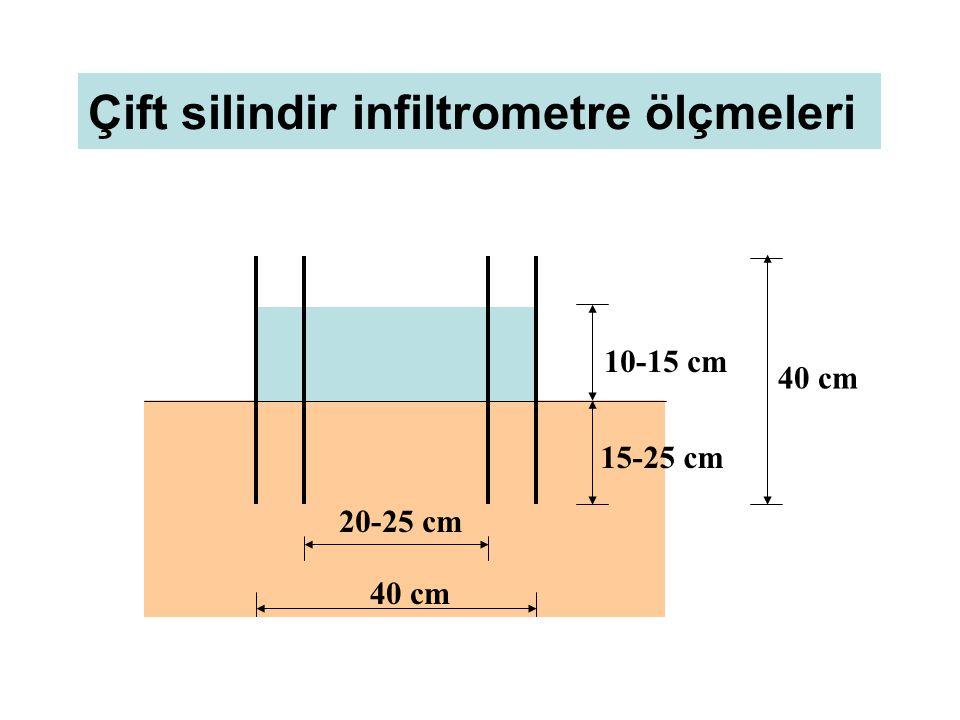 Çift silindir infiltrometre ölçmeleri 10-15 cm 15-25 cm 40 cm 20-25 cm