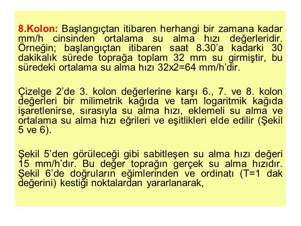 8.Kolon: Başlangıçtan itibaren herhangi bir zamana kadar mm/h cinsinden ortalama su alma hızı değerleridir. Örneğin; başlangıçtan itibaren saat 8.30'a