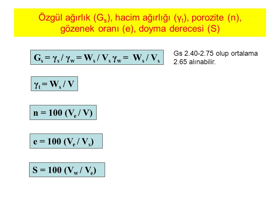 Özgül ağırlık (G s ), hacim ağırlığı (γ t ), porozite (n), gözenek oranı (e), doyma derecesi (S) G s = γ s / γ w = W s / V s γ w = W s / V s γ t = W s / V n = 100 (V e / V) e = 100 (V e / V s ) S = 100 (V w / V e ) Gs 2.40-2.75 olup ortalama 2.65 alınabilir.