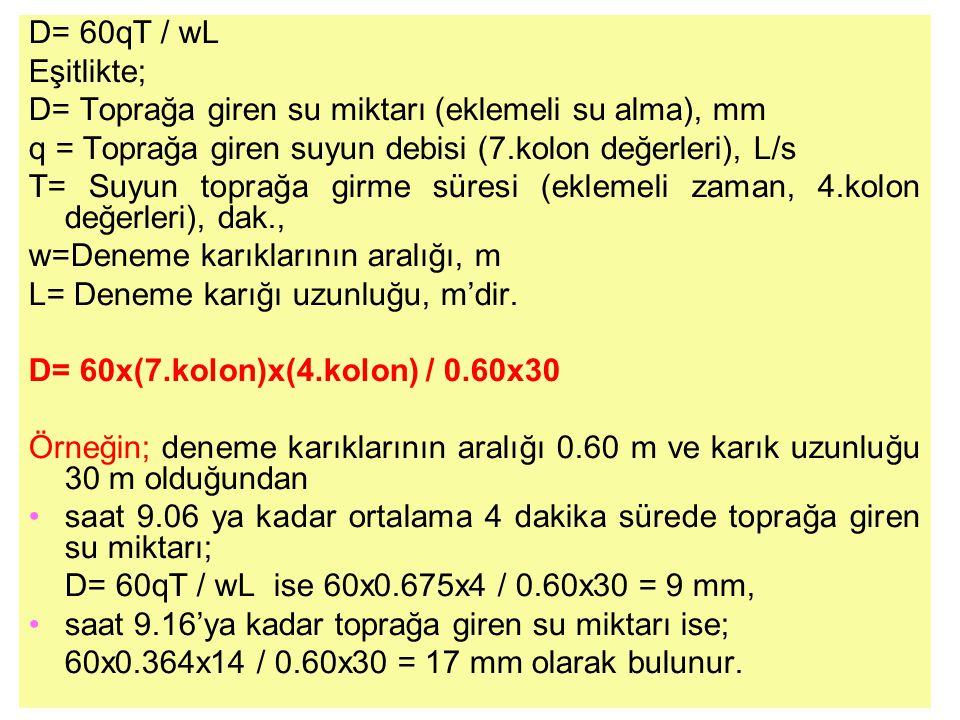 D= 60qT / wL Eşitlikte; D= Toprağa giren su miktarı (eklemeli su alma), mm q = Toprağa giren suyun debisi (7.kolon değerleri), L/s T= Suyun toprağa gi