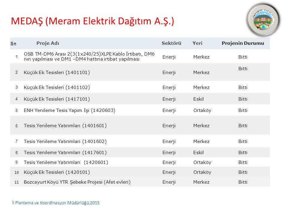MEDAŞ (Meram Elektrik Dağıtım A.Ş.) Sn Proje AdıSektörüYeriProjenin Durumu 1 OSB TM-DM6 Arası 2(3(1x240/25)XLPE Kablo İrtibatı, DM6 nın yapılması ve D