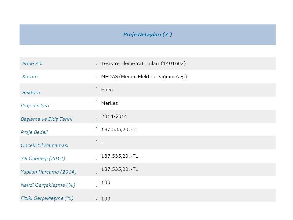 Proje Detayları (7 ) Proje Adı:Tesis Yenileme Yatırımları (1401602) Kurum:MEDAŞ (Meram Elektrik Dağıtım A.Ş.) Sektörü : Enerji Projenin Yeri : Merkez