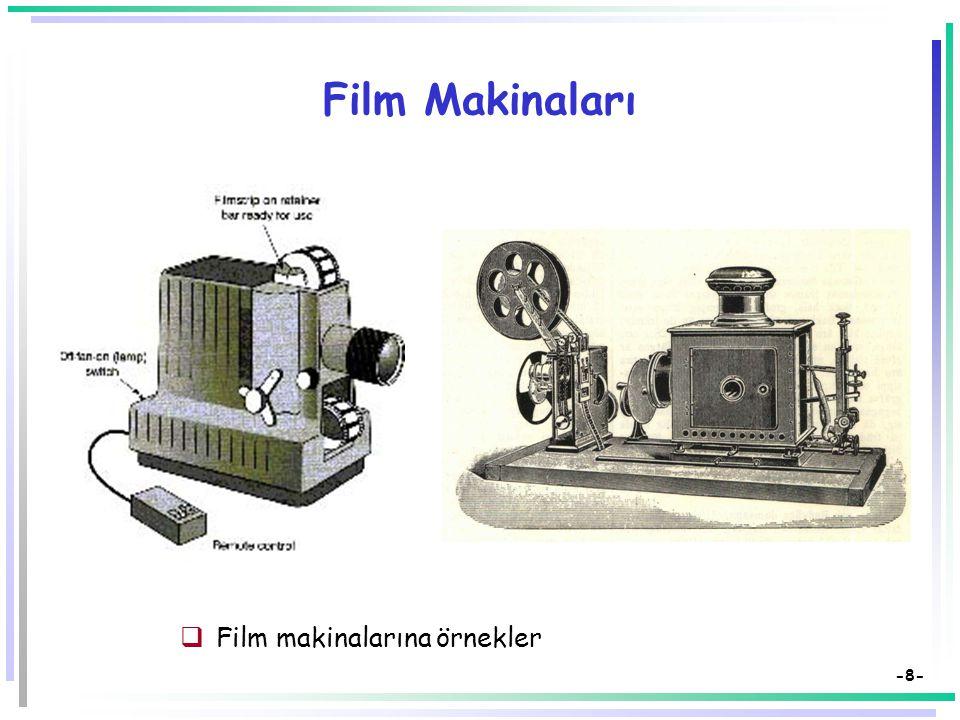 -7- Yansıtıcılar (Projektörler)-5 Video Projektörleri