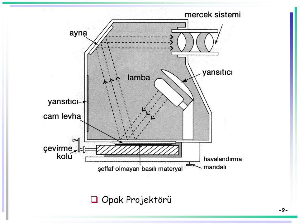 -9-  Opak Projektörü