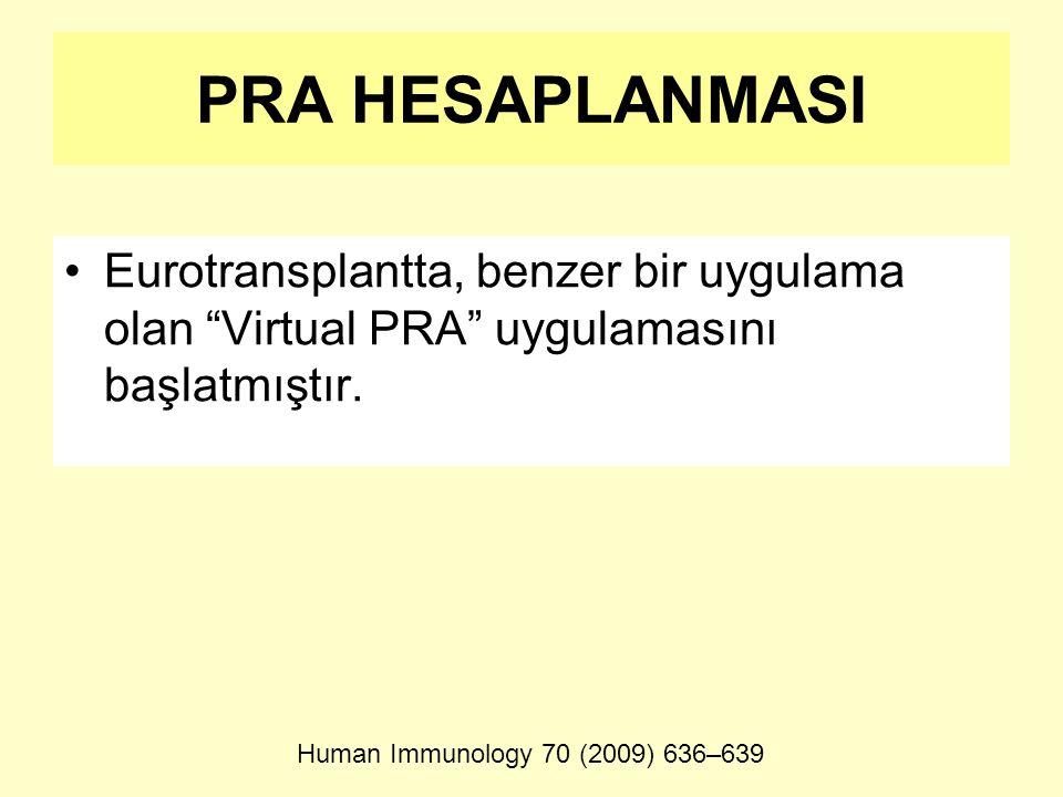 Eurotransplantta, benzer bir uygulama olan Virtual PRA uygulamasını başlatmıştır.