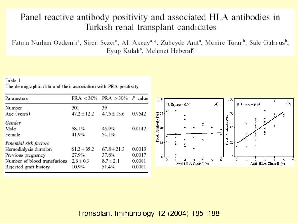 Transplant Immunology 12 (2004) 185–188