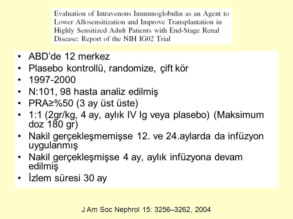 ABD'de 12 merkez Plasebo kontrollü, randomize, çift kör 1997-2000 N:101, 98 hasta analiz edilmiş PRA≥%50 (3 ay üst üste) 1:1 (2gr/kg, 4 ay, aylık IV Ig veya plasebo) (Maksimum doz 180 gr) Nakil gerçekleşmemişse 12.