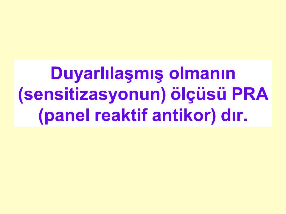 Duyarlılaşmış olmanın (sensitizasyonun) ölçüsü PRA (panel reaktif antikor) dır.