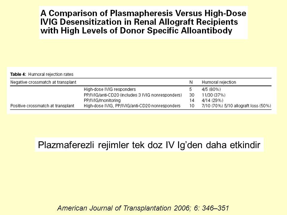 Plazmaferezli rejimler tek doz IV Ig'den daha etkindir