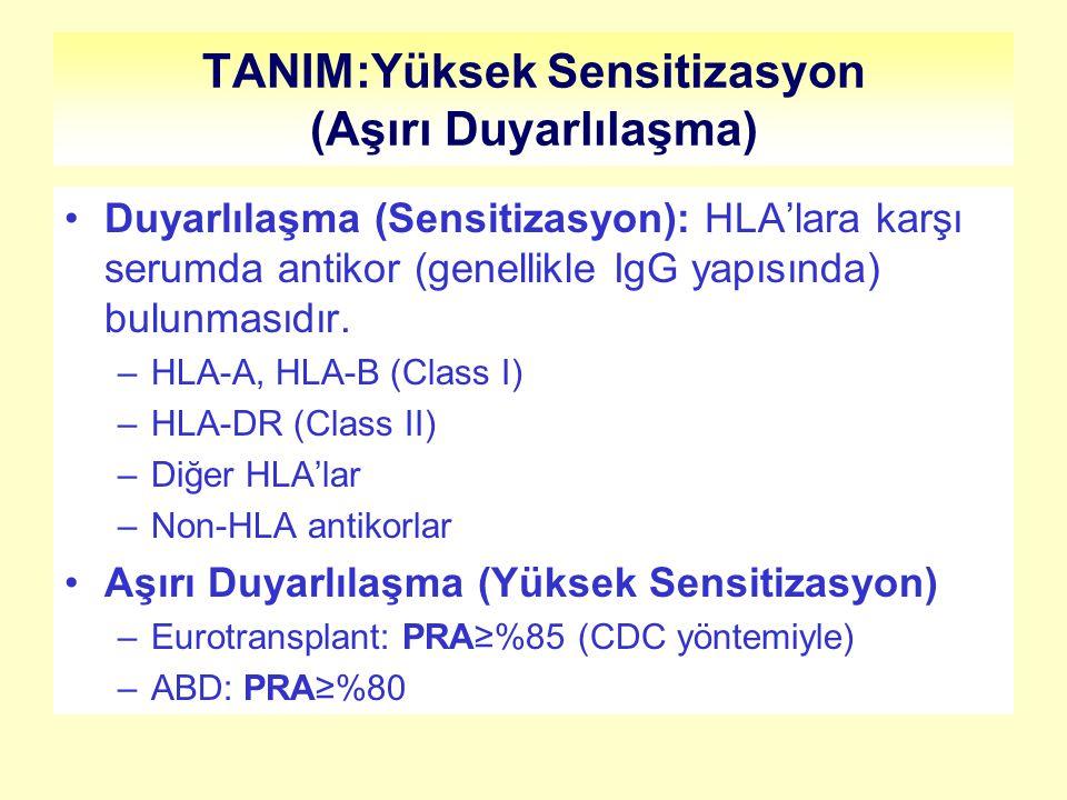 TANIM:Yüksek Sensitizasyon (Aşırı Duyarlılaşma) Duyarlılaşma (Sensitizasyon): HLA'lara karşı serumda antikor (genellikle IgG yapısında) bulunmasıdır.
