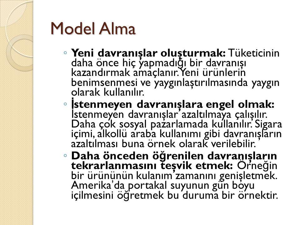 Model Alma ◦ Yeni davranışlar oluşturmak: Tüketicinin daha önce hiç yapmadı ğ ı bir davranışı kazandırmak amaçlanır. Yeni ürünlerin benimsenmesi ve ya