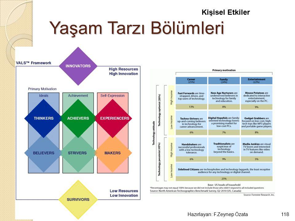 Yaşam Tarzı Bölümleri Hazırlayan: F.Zeynep Özata118 Kişisel Etkiler
