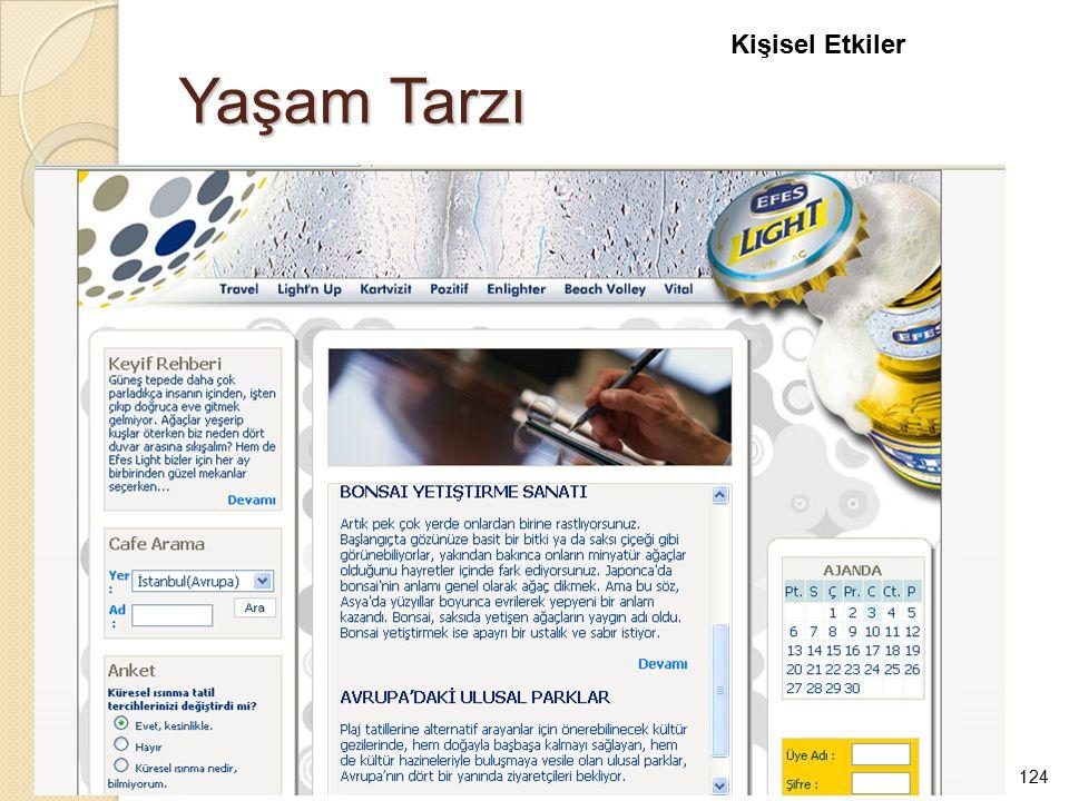 Yaşam Tarzı Hazırlayan: F.Zeynep Özata124 Kişisel Etkiler