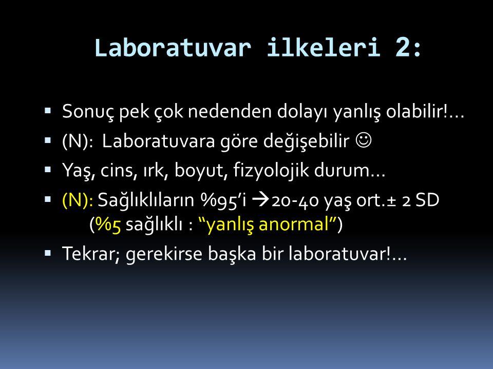 Laboratuvar ilkeleri 2 :  Sonuç pek çok nedenden dolayı yanlış olabilir!...  (N): Laboratuvara göre değişebilir  Yaş, cins, ırk, boyut, fizyolojik
