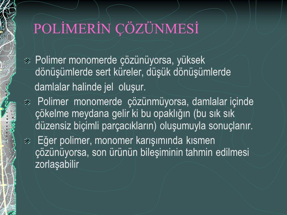 Polimer monomerde çözünüyorsa, yüksek dönüşümlerde sert küreler, düşük dönüşümlerde damlalar halinde jel oluşur. Polimer monomerde çözünmüyorsa, damla
