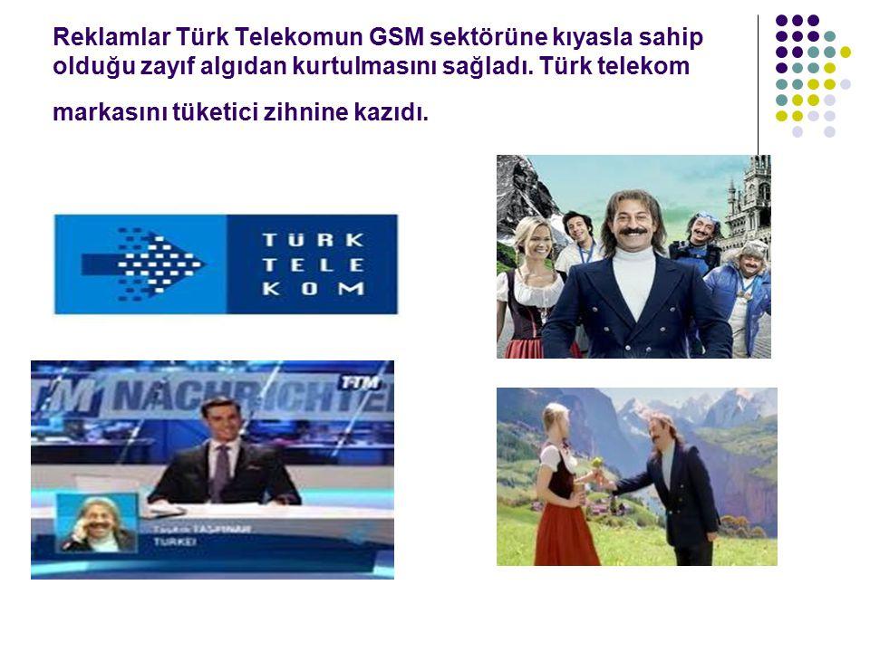Reklamlar Türk Telekomun GSM sektörüne kıyasla sahip olduğu zayıf algıdan kurtulmasını sağladı. Türk telekom markasını tüketici zihnine kazıdı.