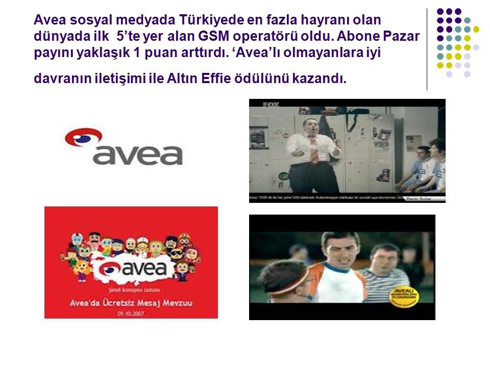 Avea sosyal medyada Türkiyede en fazla hayranı olan dünyada ilk 5'te yer alan GSM operatörü oldu. Abone Pazar payını yaklaşık 1 puan arttırdı. 'Avea'l