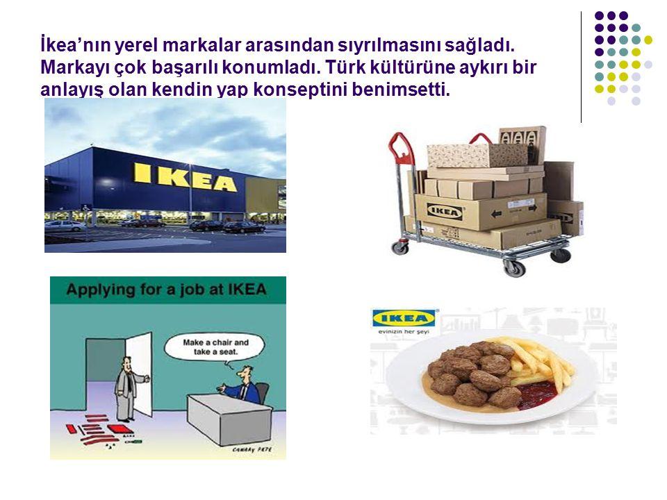 İkea'nın yerel markalar arasından sıyrılmasını sağladı. Markayı çok başarılı konumladı. Türk kültürüne aykırı bir anlayış olan kendin yap konseptini b