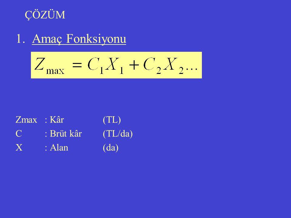 ÇÖZÜM 1.Amaç Fonksiyonu Zmax: Kâr(TL) C: Brüt kâr(TL/da) X: Alan (da)
