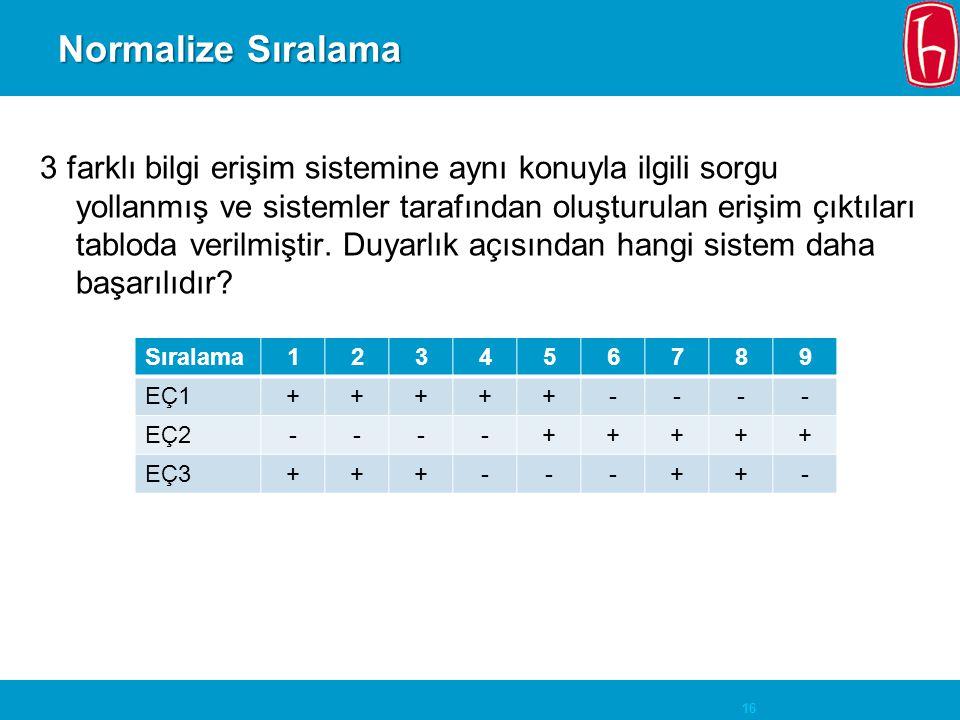 16 Normalize Sıralama 3 farklı bilgi erişim sistemine aynı konuyla ilgili sorgu yollanmış ve sistemler tarafından oluşturulan erişim çıktıları tabloda verilmiştir.