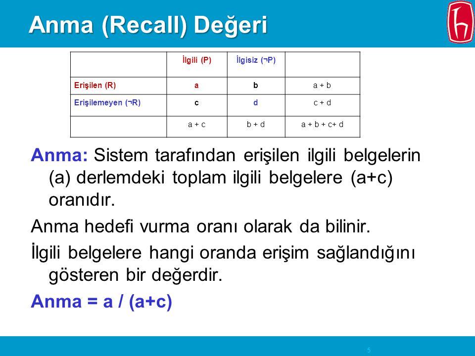 5 Anma (Recall) Değeri Anma: Sistem tarafından erişilen ilgili belgelerin (a) derlemdeki toplam ilgili belgelere (a+c) oranıdır.