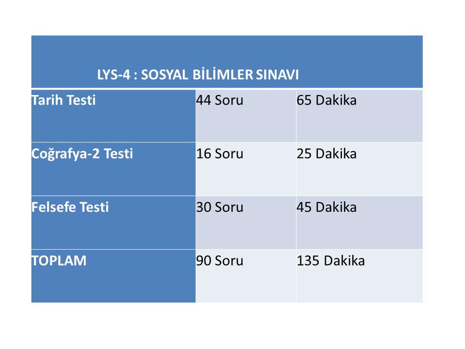 LYS-4 : SOSYAL BİLİMLER SINAVI Tarih Testi44 Soru65 Dakika Coğrafya-2 Testi16 Soru25 Dakika Felsefe Testi30 Soru45 Dakika TOPLAM90 Soru135 Dakika