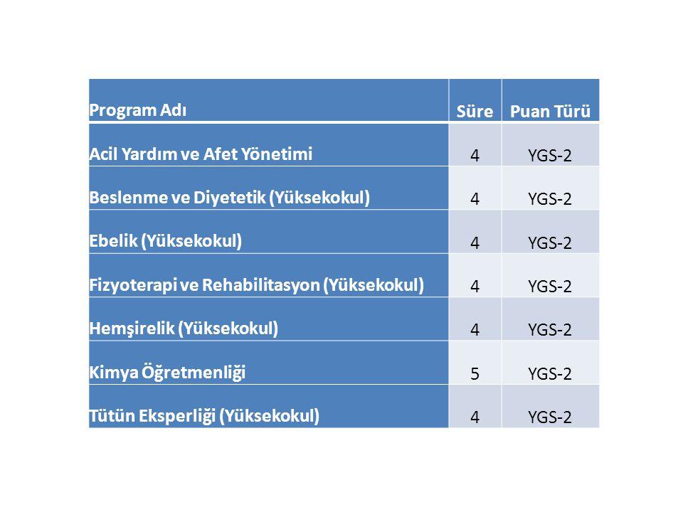 Program AdıSürePuan Türü Acil Yardım ve Afet Yönetimi4YGS-2 Beslenme ve Diyetetik (Yüksekokul)4YGS-2 Ebelik (Yüksekokul)4YGS-2 Fizyoterapi ve Rehabilitasyon (Yüksekokul)4YGS-2 Hemşirelik (Yüksekokul)4YGS-2 Kimya Öğretmenliği5YGS-2 Tütün Eksperliği (Yüksekokul)4YGS-2