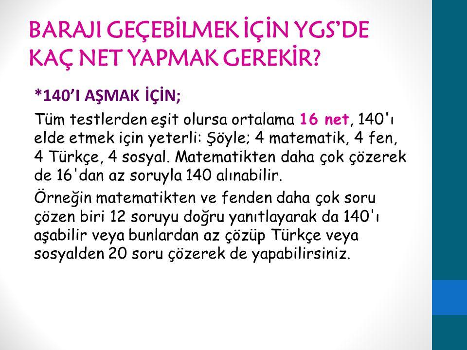 BARAJI GEÇEBİLMEK İÇİN YGS'DE KAÇ NET YAPMAK GEREKİR? *140'I AŞMAK İÇİN; Tüm testlerden eşit olursa ortalama 16 net, 140'ı elde etmek için yeterli: Şö