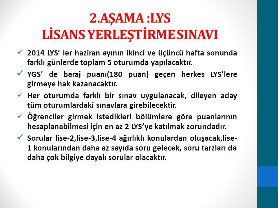 2.AŞAMA :LYS LİSANS YERLEŞTİRME SINAVI 2014 LYS' ler haziran ayının ikinci ve üçüncü hafta sonunda farklı günlerde toplam 5 oturumda yapılacaktır. YGS