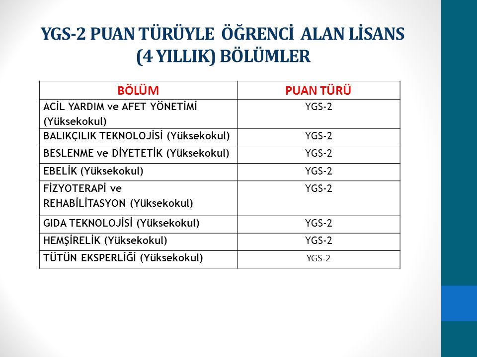 YGS-3 VE YGS-4 Puan TürüTürkçe Temel Matematik Sosyal Bil.Fen Bil.