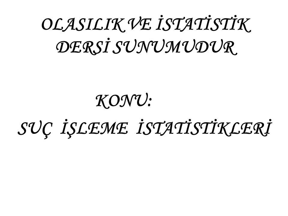 Avrupa Birliği istatistik kurumu Eurostat tarafından son olarak 23 Ekim 2010 tarihinde güncellenen verilere göre Türkiye, en güvenli ülkeler arasına girdi.