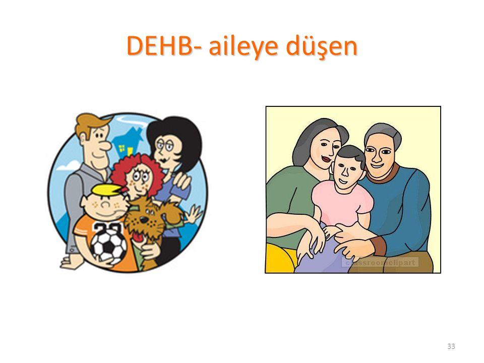 33 DEHB- aileye düşen