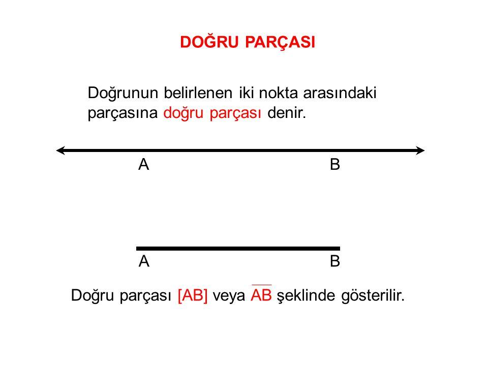 A B DOĞRU PARÇASI Doğrunun belirlenen iki nokta arasındaki parçasına doğru parçası denir.