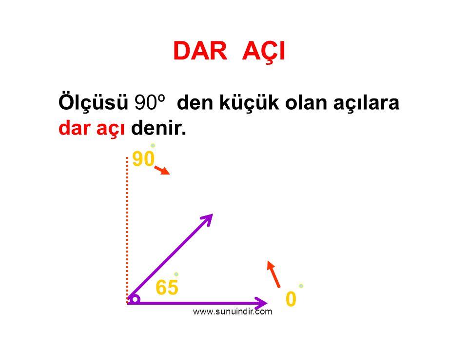 Ölçüsü 90º den küçük olan açılara dar açı denir. DAR AÇI www.sunuindir.com 65 90 0