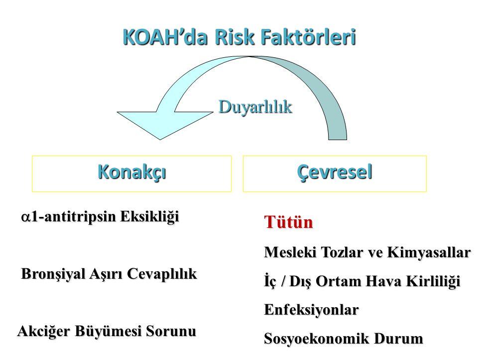 KOAH'da Risk Faktörleri KonakçıÇevresel  1-antitripsin Eksikliği  1-antitripsin Eksikliği Bronşiyal Aşırı Cevaplılık Bronşiyal Aşırı Cevaplılık Akci