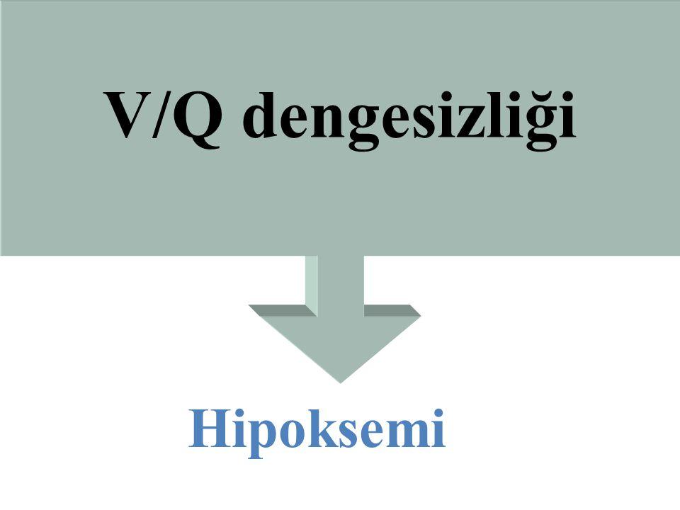 V/Q dengesizliği Hipoksemi
