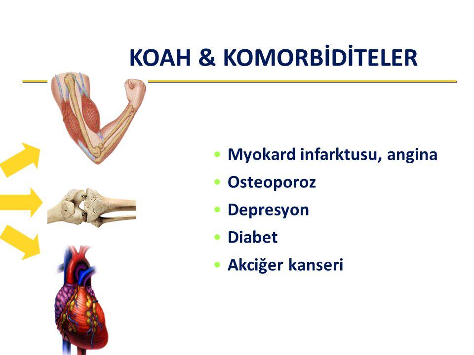 KOAH & KOMORBİDİTELER Myokard infarktusu, angina Osteoporoz Depresyon Diabet Akciğer kanseri
