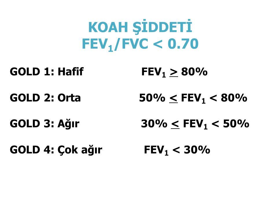 KOAH ŞİDDETİ FEV 1 /FVC < 0.70 GOLD 1: Hafif FEV 1 > 80% GOLD 2: Orta 50% < FEV 1 < 80% GOLD 3: Ağır 30% < FEV 1 < 50% GOLD 4: Çok ağır FEV 1 < 30% *B