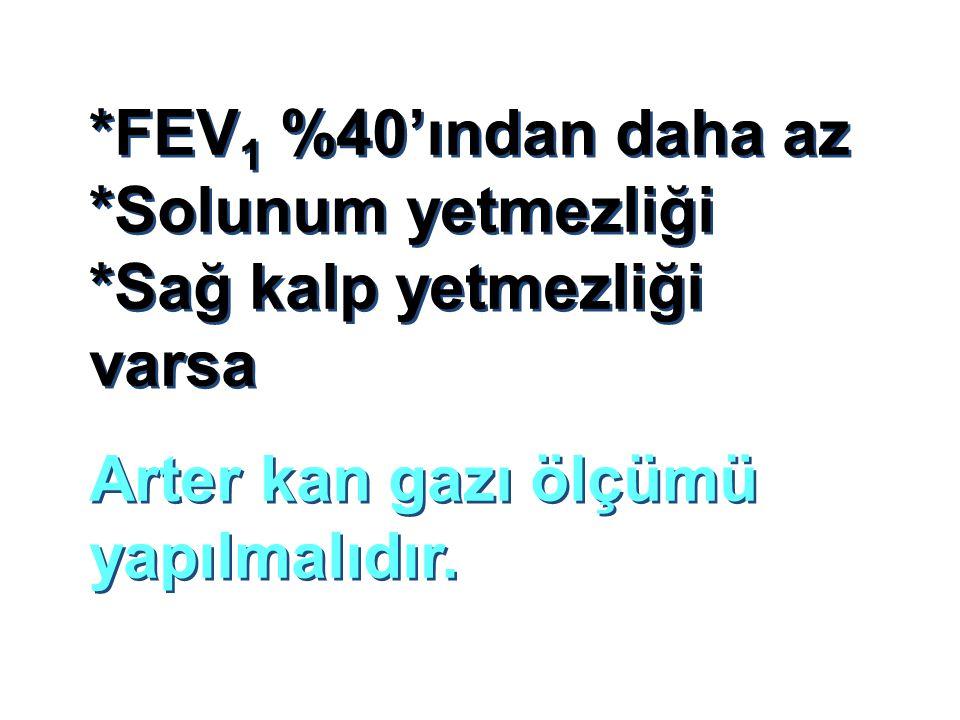 *FEV 1 %40'ından daha az *Solunum yetmezliği *Sağ kalp yetmezliği varsa Arter kan gazı ölçümü yapılmalıdır. *FEV 1 %40'ından daha az *Solunum yetmezli