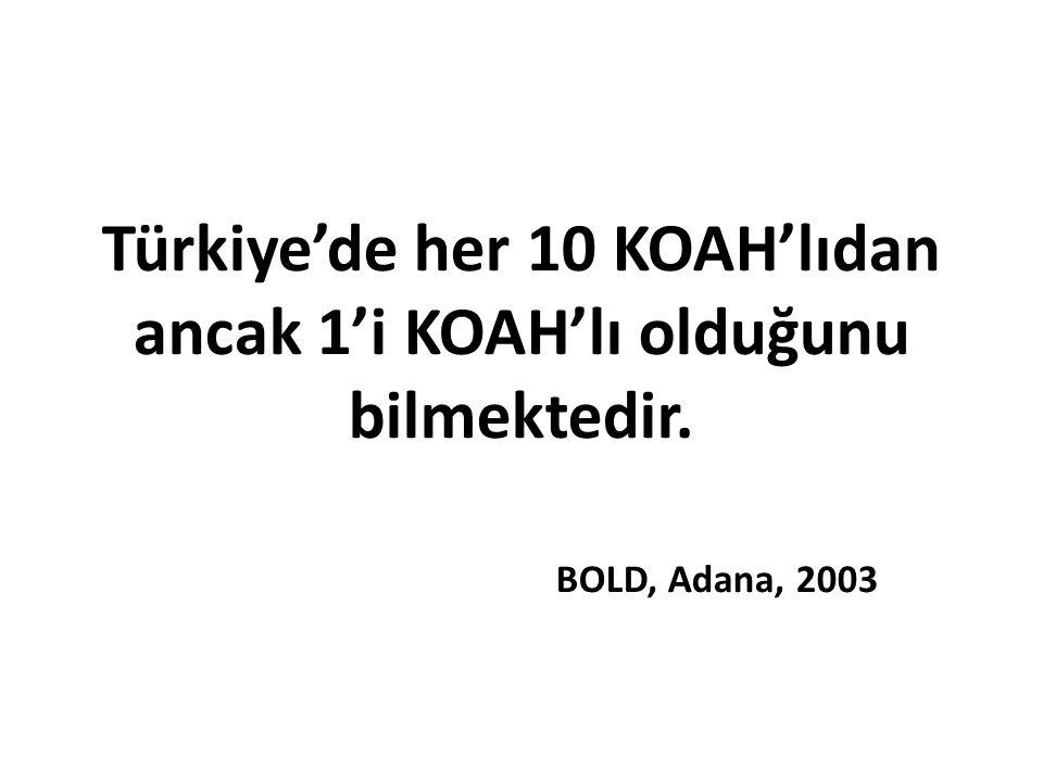 Türkiye'de her 10 KOAH'lıdan ancak 1'i KOAH'lı olduğunu bilmektedir. BOLD, Adana, 2003