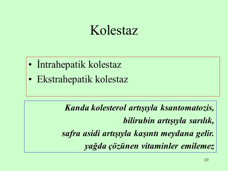 19 Kolestaz İntrahepatik kolestaz Ekstrahepatik kolestaz Kanda kolesterol artışıyla ksantomatozis, bilirubin artışıyla sarılık, safra asidi artışıyla
