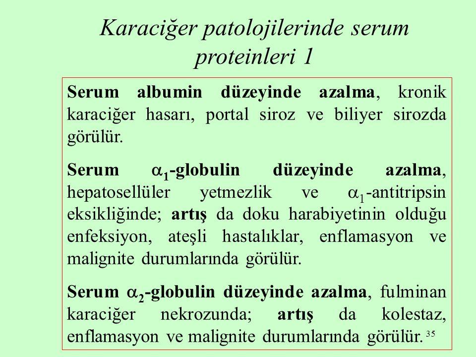 35 Karaciğer patolojilerinde serum proteinleri 1 Serum albumin düzeyinde azalma, kronik karaciğer hasarı, portal siroz ve biliyer sirozda görülür. Ser